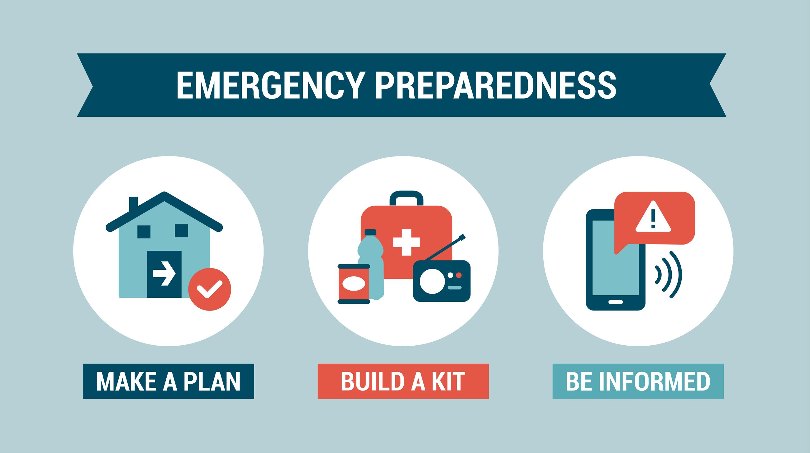 Emergency Planning Plan, Prepare, Be Ready